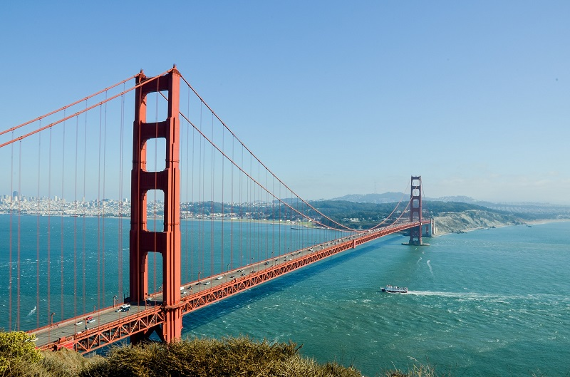 Golden Gate Bridge-Best places to visit in California
